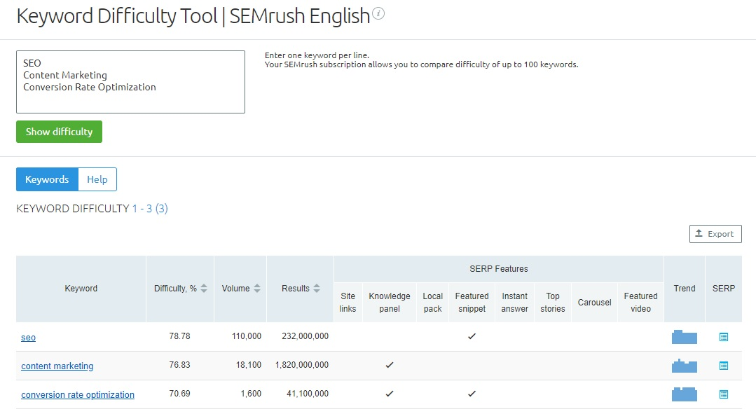 SEMRush - Keyword Difficutly Tool